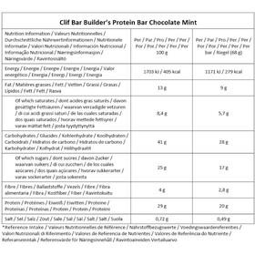 CLIF Bar Builder's Boîte Barres protéinées 12 x 68g, Chocolate Mint